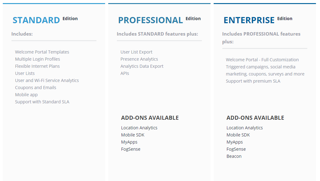 cloud4wi-pricing-table