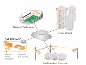 Wireless-as-a-Service-voorbeeld-alcadis