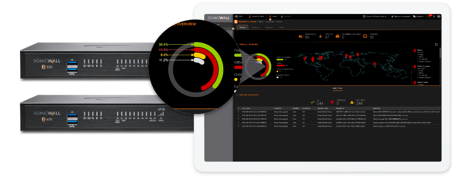 SonicWall Network Security Manager